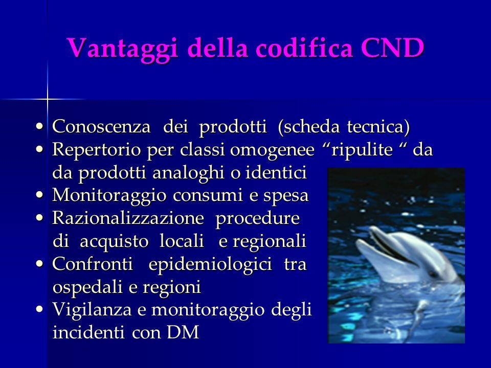 Vantaggi della codifica CND Vantaggi della codifica CND Conoscenza dei prodotti (scheda tecnica)Conoscenza dei prodotti (scheda tecnica) Repertorio pe