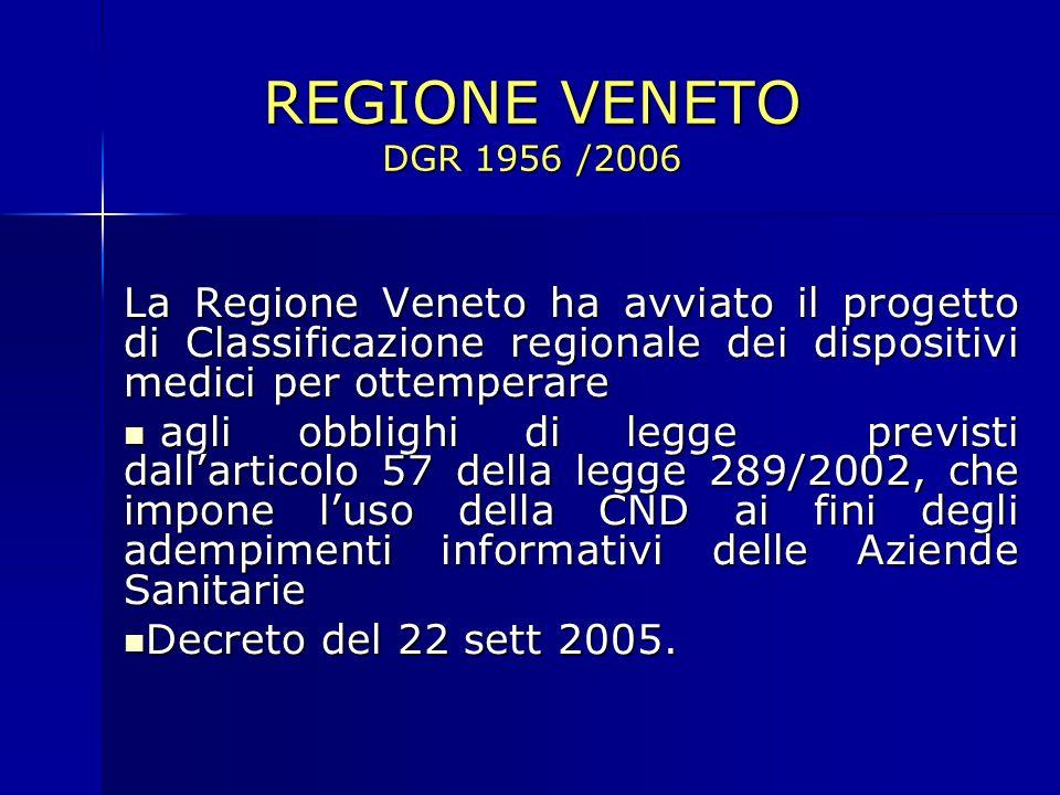REGIONE VENETO DGR 1956 /2006 La Regione Veneto ha avviato il progetto di Classificazione regionale dei dispositivi medici per ottemperare agli obblig