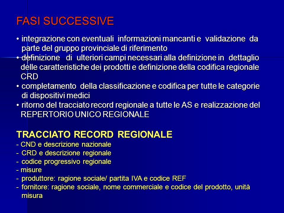 FASI SUCCESSIVE integrazione con eventuali informazioni mancanti e validazione da parte del gruppo provinciale di riferimentointegrazione con eventual