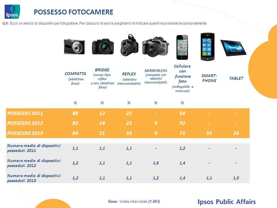 POSSESSO FOTOCAMERE Q.9: Ecco un elenco di dispositivi per fotografare. Per ciascuno di essi la preghiamo di indicare quanti ne possiede lei personalm