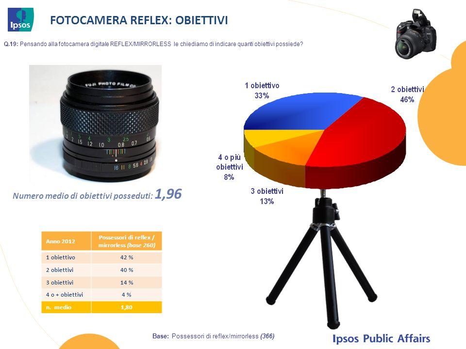 FOTOCAMERA REFLEX: OBIETTIVI Q.19: Pensando alla fotocamera digitale REFLEX/MIRRORLESS le chiediamo di indicare quanti obiettivi possiede? Base: Posse