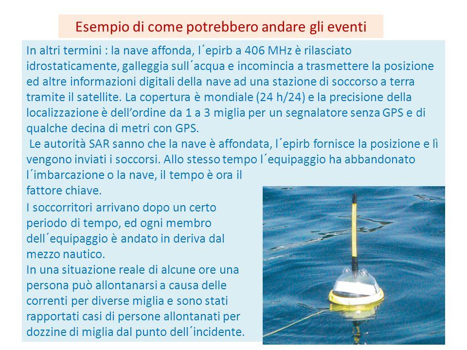 In altri termini : la nave affonda, l´epirb a 406 MHz è rilasciato idrostaticamente, galleggia sull´acqua e incomincia a trasmettere la posizione ed a