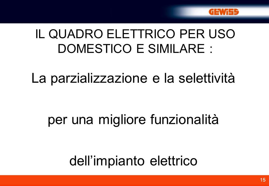 15 IL QUADRO ELETTRICO PER USO DOMESTICO E SIMILARE : La parzializzazione e la selettività per una migliore funzionalità dellimpianto elettrico