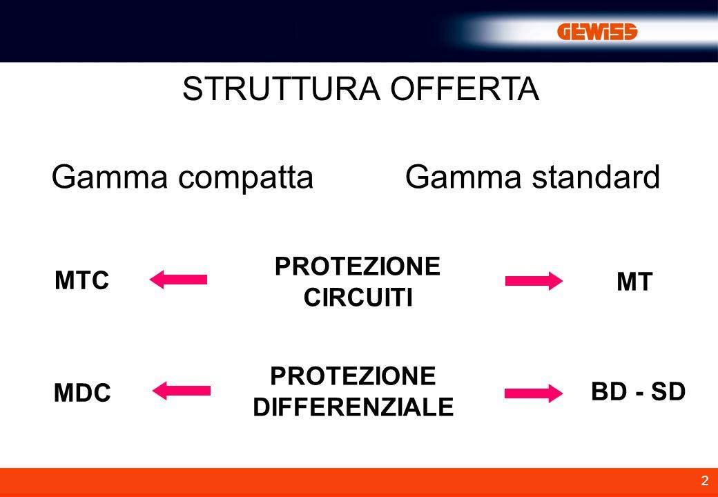 2 STRUTTURA OFFERTA Gamma compattaGamma standard PROTEZIONE CIRCUITI MTC MT PROTEZIONE DIFFERENZIALE MDC BD - SD