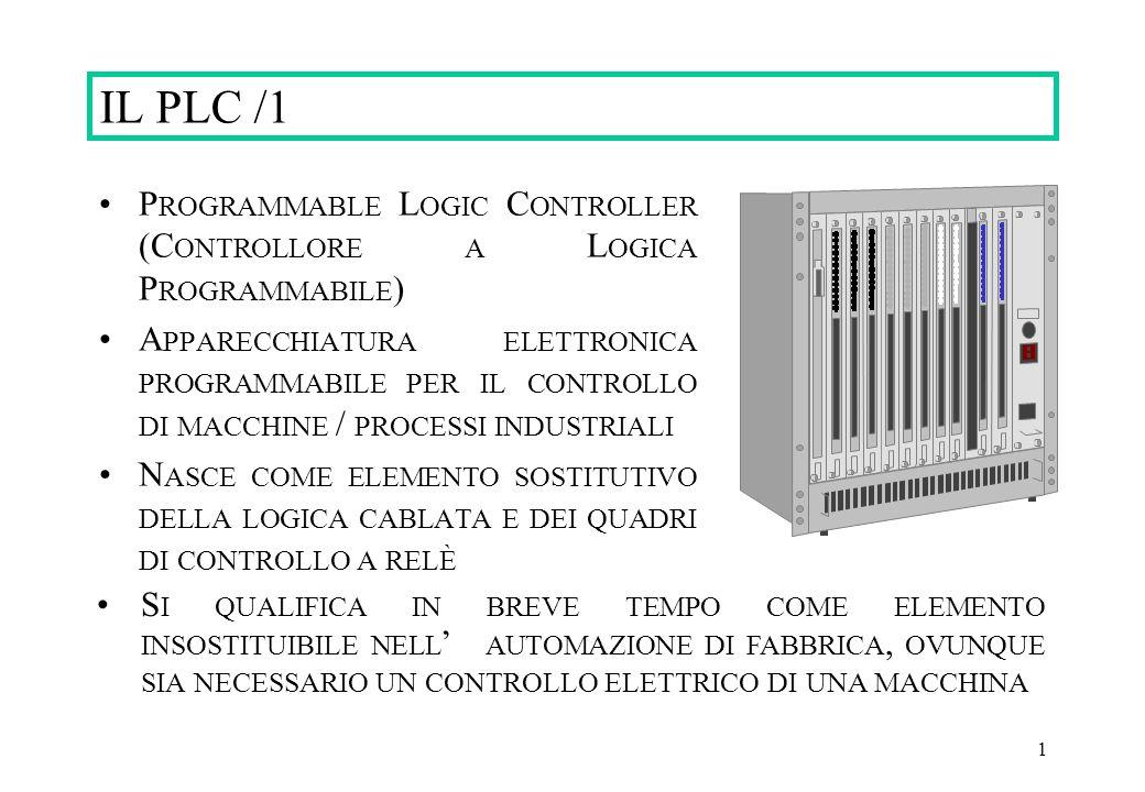 1 IL PLC /1 P ROGRAMMABLE L OGIC C ONTROLLER (C ONTROLLORE A L OGICA P ROGRAMMABILE ) A PPARECCHIATURA ELETTRONICA PROGRAMMABILE PER IL CONTROLLO DI M
