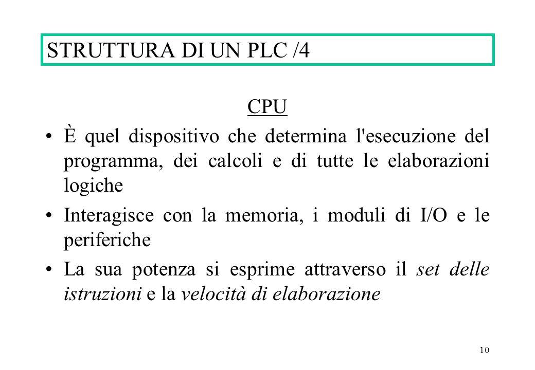 10 STRUTTURA DI UN PLC /4 CPU È quel dispositivo che determina l'esecuzione del programma, dei calcoli e di tutte le elaborazioni logiche Interagisce
