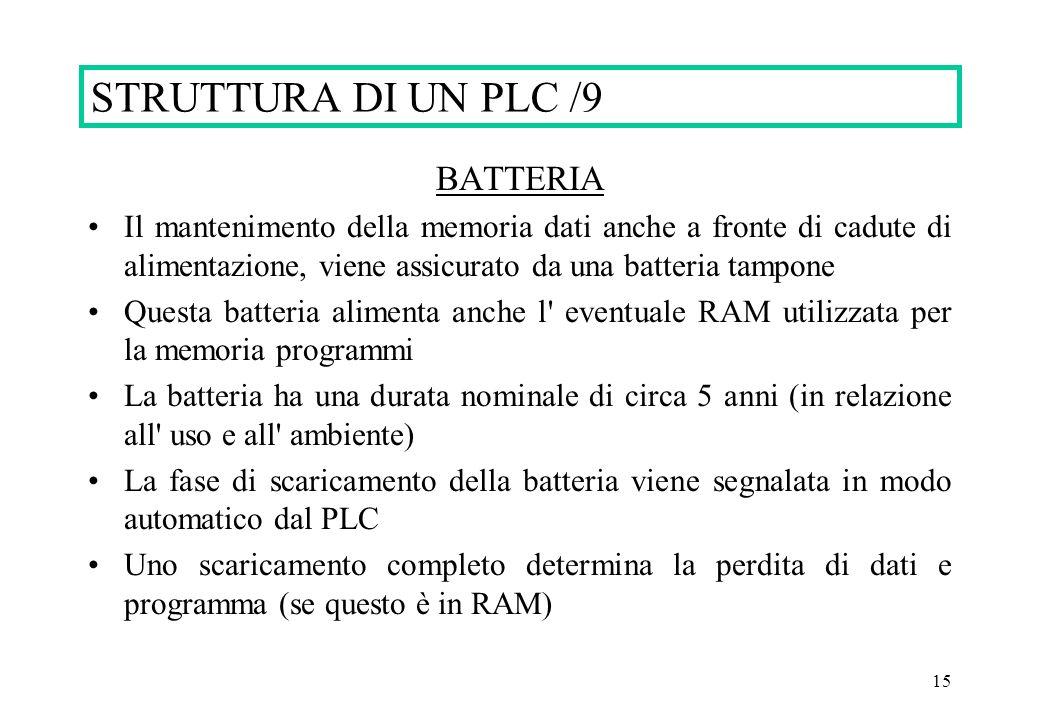 15 STRUTTURA DI UN PLC /9 BATTERIA Il mantenimento della memoria dati anche a fronte di cadute di alimentazione, viene assicurato da una batteria tamp