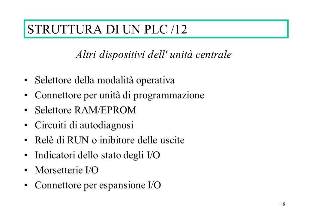 18 STRUTTURA DI UN PLC /12 Altri dispositivi dell' unità centrale Selettore della modalità operativa Connettore per unità di programmazione Selettore
