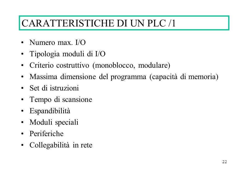 22 CARATTERISTICHE DI UN PLC /1 Numero max. I/O Tipologia moduli di I/O Criterio costruttivo (monoblocco, modulare) Massima dimensione del programma (