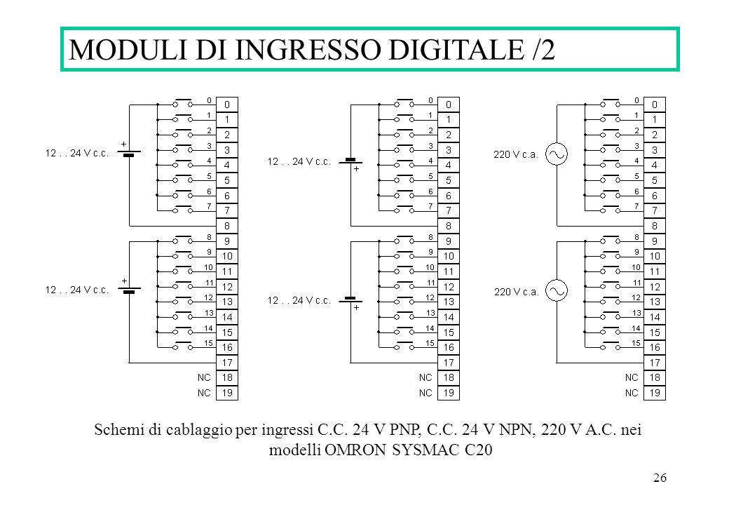26 MODULI DI INGRESSO DIGITALE /2 Schemi di cablaggio per ingressi C.C. 24 V PNP, C.C. 24 V NPN, 220 V A.C. nei modelli OMRON SYSMAC C20