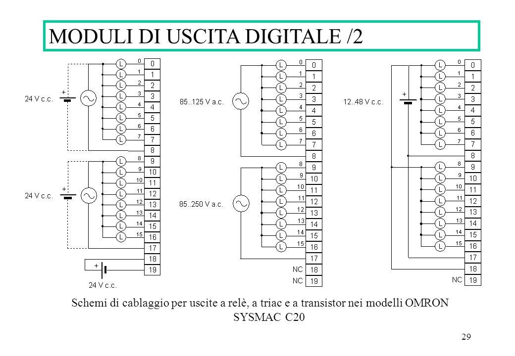 29 MODULI DI USCITA DIGITALE /2 Schemi di cablaggio per uscite a relè, a triac e a transistor nei modelli OMRON SYSMAC C20