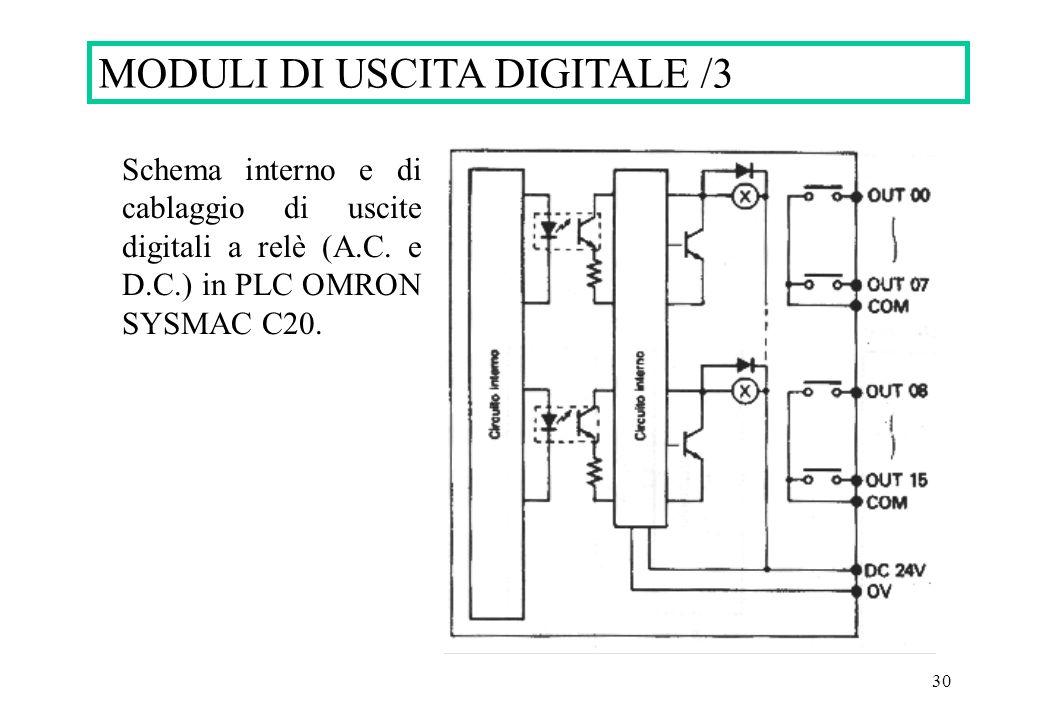 30 MODULI DI USCITA DIGITALE /3 Schema interno e di cablaggio di uscite digitali a relè (A.C. e D.C.) in PLC OMRON SYSMAC C20.