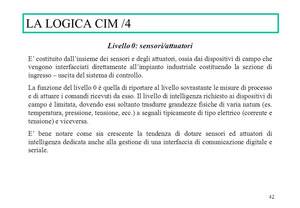 42 LA LOGICA CIM /4 Livello 0: sensori/attuatori E costituito dallinsieme dei sensori e degli attuatori, ossia dai dispositivi di campo che vengono in