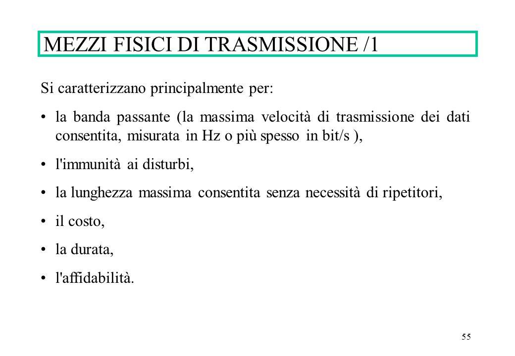 55 MEZZI FISICI DI TRASMISSIONE /1 Si caratterizzano principalmente per: la banda passante (la massima velocità di trasmissione dei dati consentita, m
