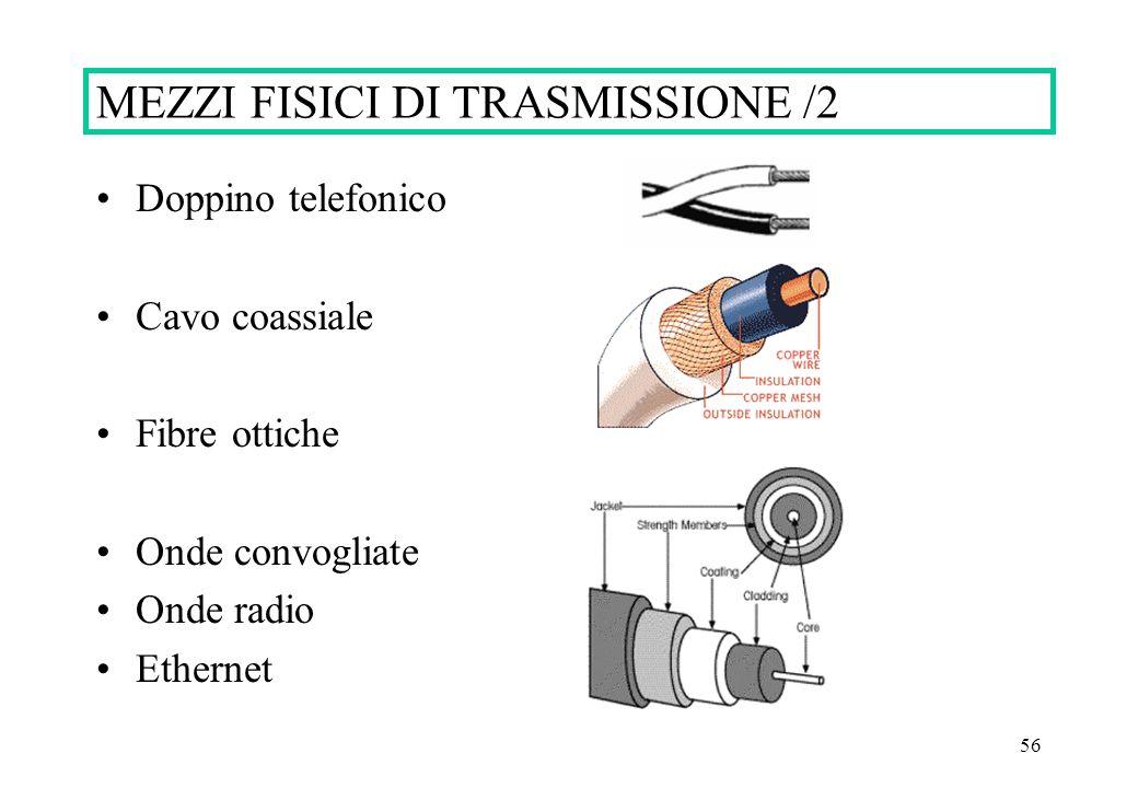 56 Doppino telefonico Cavo coassiale Fibre ottiche Onde convogliate Onde radio Ethernet MEZZI FISICI DI TRASMISSIONE /2