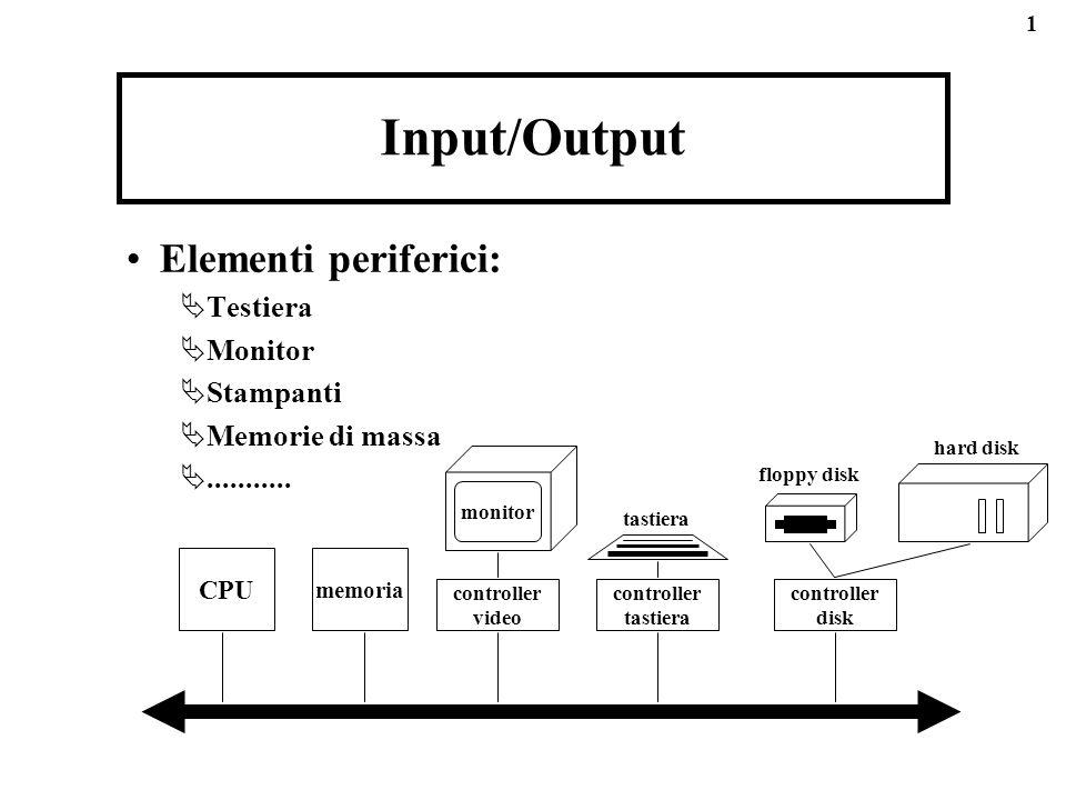 1 Input/Output Elementi periferici: Testiera Monitor Stampanti Memorie di massa........... CPU memoria controller video controller tastiera controller