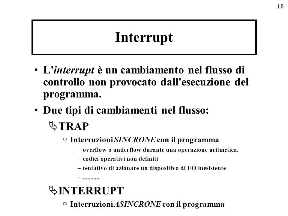 10 Interrupt L'interrupt è un cambiamento nel flusso di controllo non provocato dall'esecuzione del programma. Due tipi di cambiamenti nel flusso: TRA