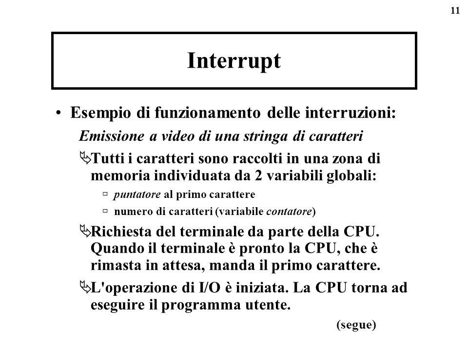 11 Interrupt Esempio di funzionamento delle interruzioni: Emissione a video di una stringa di caratteri Tutti i caratteri sono raccolti in una zona di