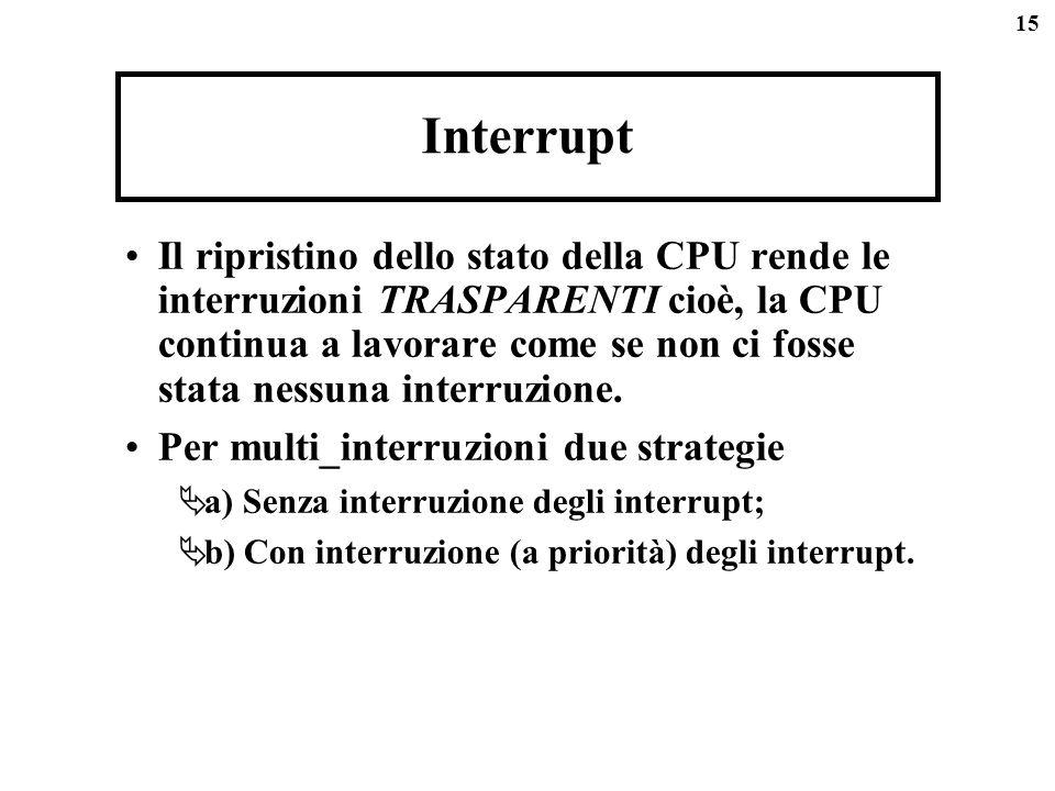 15 Interrupt Il ripristino dello stato della CPU rende le interruzioni TRASPARENTI cioè, la CPU continua a lavorare come se non ci fosse stata nessuna interruzione.