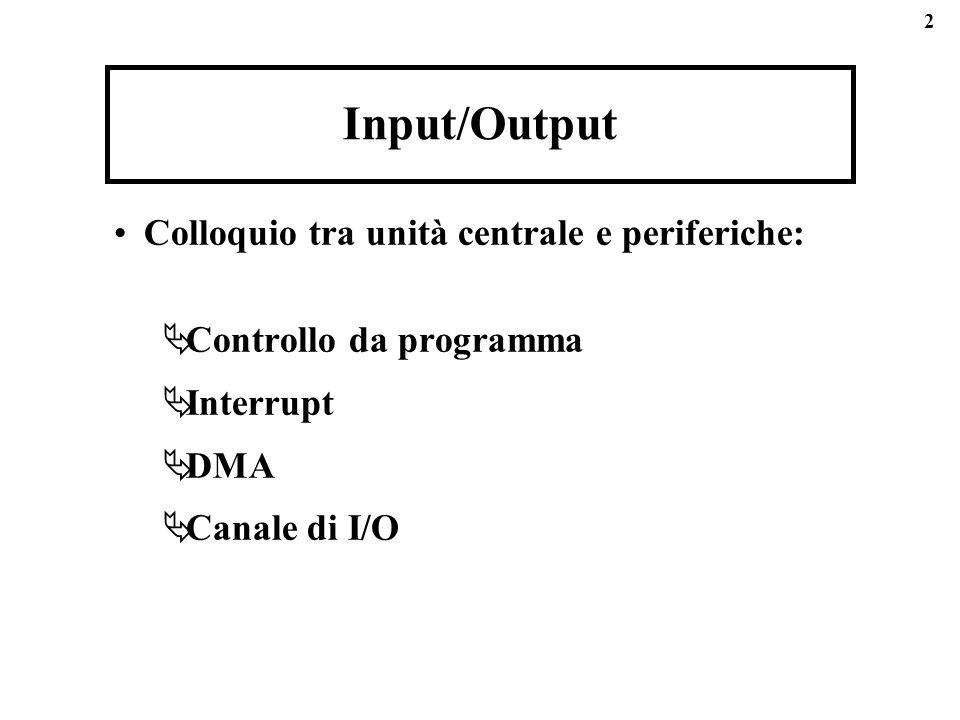 2 Input/Output Colloquio tra unità centrale e periferiche: Controllo da programma Interrupt DMA Canale di I/O