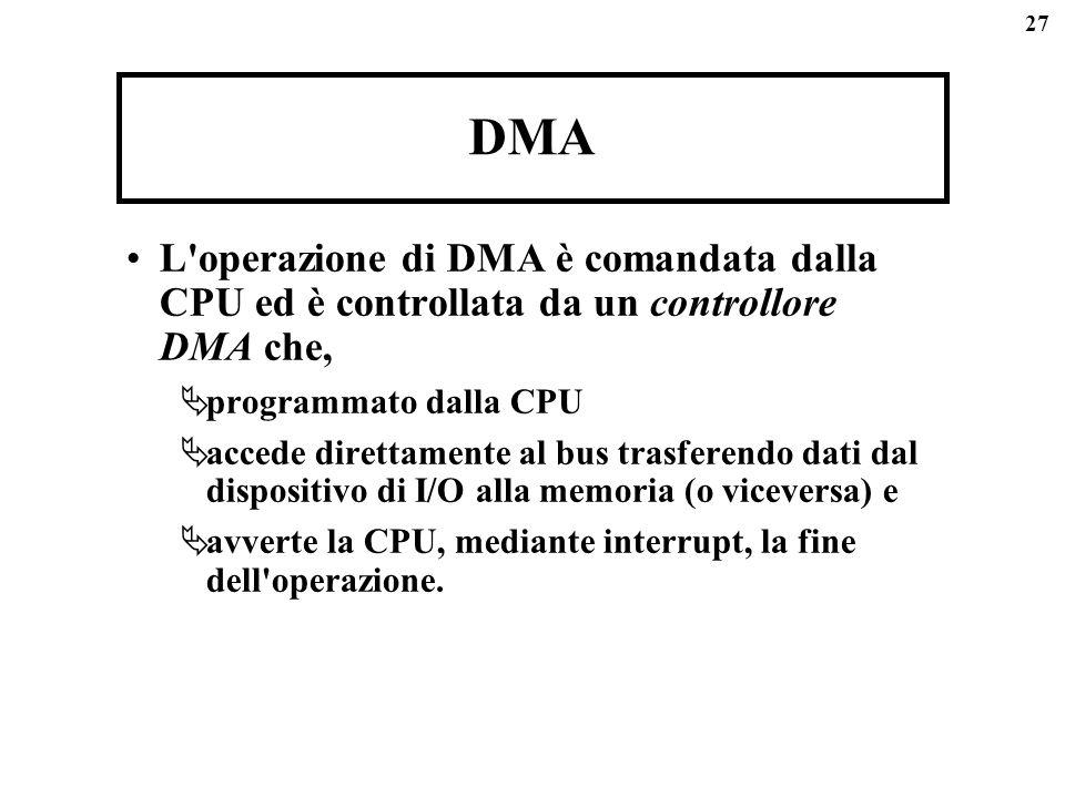 27 DMA L operazione di DMA è comandata dalla CPU ed è controllata da un controllore DMA che, programmato dalla CPU accede direttamente al bus trasferendo dati dal dispositivo di I/O alla memoria (o viceversa) e avverte la CPU, mediante interrupt, la fine dell operazione.