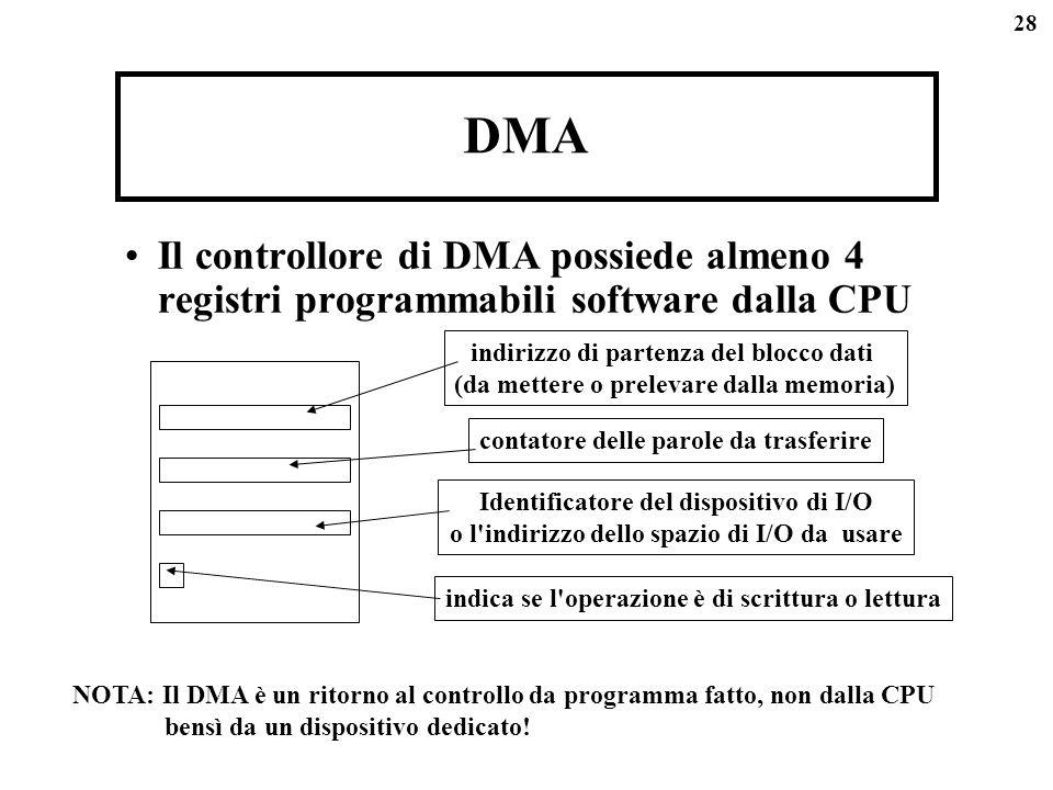 28 DMA Il controllore di DMA possiede almeno 4 registri programmabili software dalla CPU indirizzo di partenza del blocco dati (da mettere o prelevare dalla memoria) contatore delle parole da trasferire Identificatore del dispositivo di I/O o l indirizzo dello spazio di I/O da usare indica se l operazione è di scrittura o lettura NOTA: Il DMA è un ritorno al controllo da programma fatto, non dalla CPU bensì da un dispositivo dedicato!