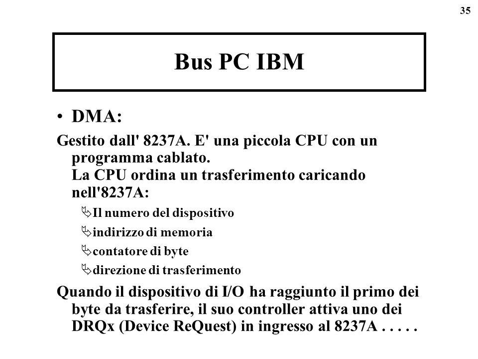 35 Bus PC IBM DMA: Gestito dall' 8237A. E' una piccola CPU con un programma cablato. La CPU ordina un trasferimento caricando nell'8237A: Il numero de