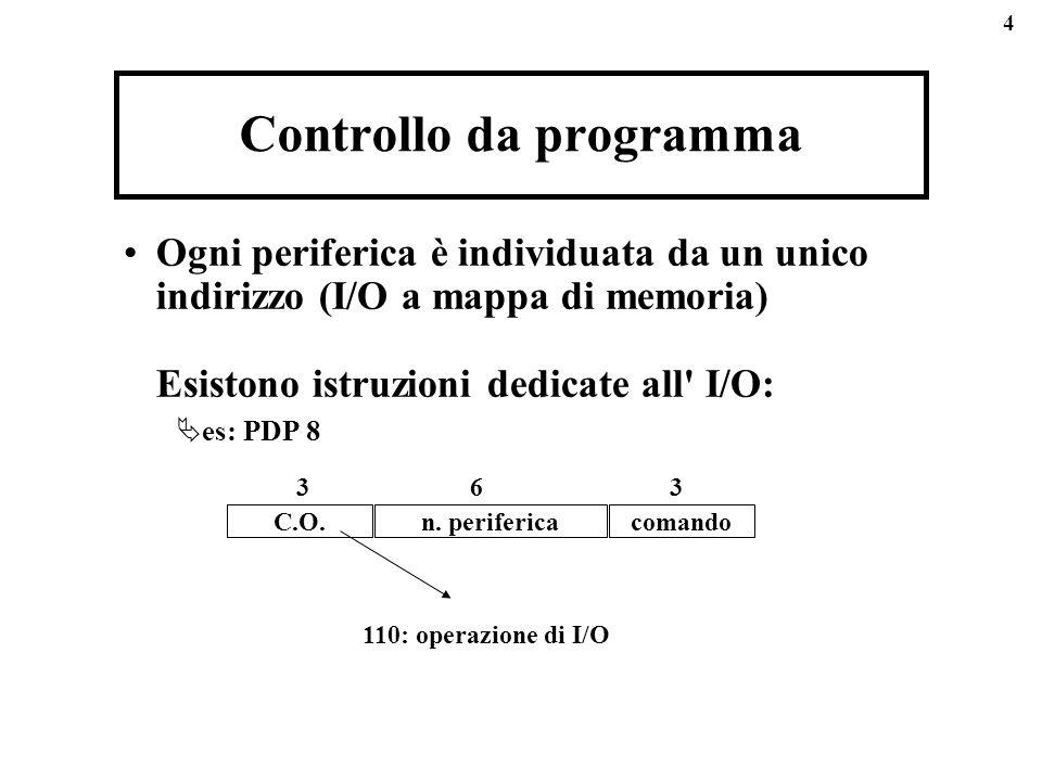 4 Controllo da programma Ogni periferica è individuata da un unico indirizzo (I/O a mappa di memoria) Esistono istruzioni dedicate all' I/O: es: PDP 8