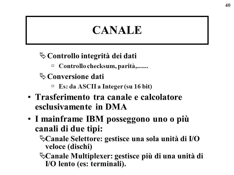 40 CANALE Controllo integrità dei dati Controllo checksum, parità,....... Conversione dati Es: da ASCII a Integer (su 16 bit) Trasferimento tra canale