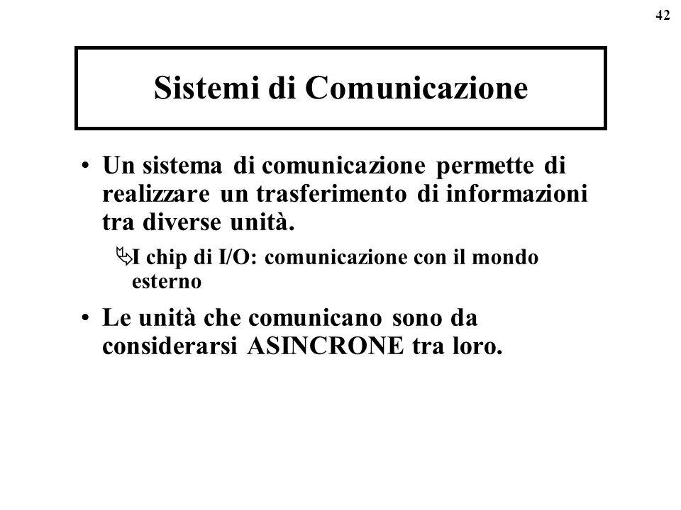 42 Sistemi di Comunicazione Un sistema di comunicazione permette di realizzare un trasferimento di informazioni tra diverse unità. I chip di I/O: comu