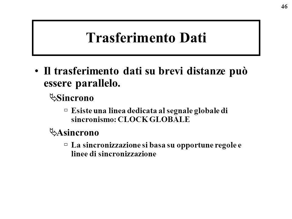 46 Trasferimento Dati Il trasferimento dati su brevi distanze può essere parallelo. Sincrono Esiste una linea dedicata al segnale globale di sincronis
