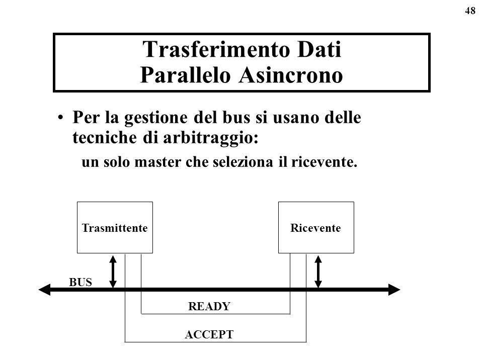 48 Trasferimento Dati Parallelo Asincrono Per la gestione del bus si usano delle tecniche di arbitraggio: un solo master che seleziona il ricevente.