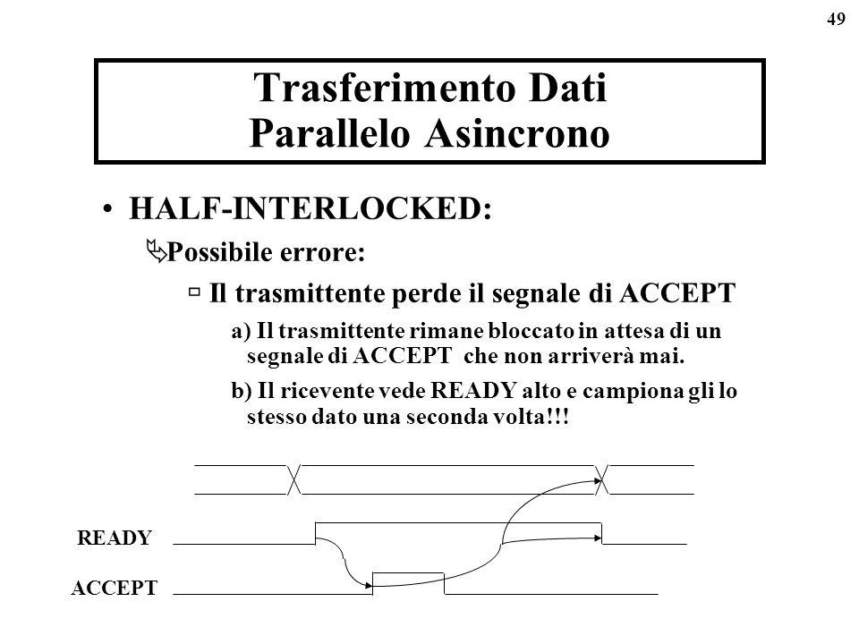 49 Trasferimento Dati Parallelo Asincrono HALF-INTERLOCKED: Possibile errore: Il trasmittente perde il segnale di ACCEPT a) Il trasmittente rimane bloccato in attesa di un segnale di ACCEPT che non arriverà mai.