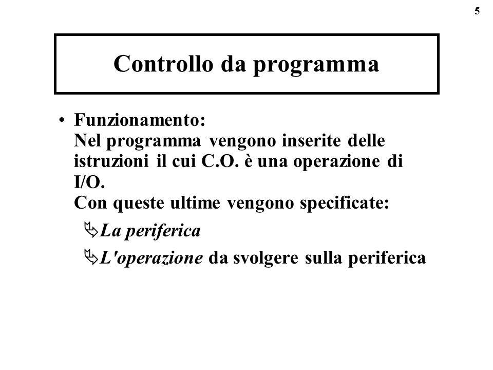 5 Controllo da programma Funzionamento: Nel programma vengono inserite delle istruzioni il cui C.O. è una operazione di I/O. Con queste ultime vengono