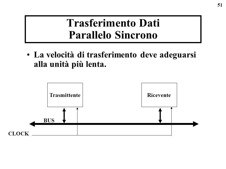 51 Trasferimento Dati Parallelo Sincrono La velocità di trasferimento deve adeguarsi alla unità più lenta. TrasmittenteRicevente BUS CLOCK