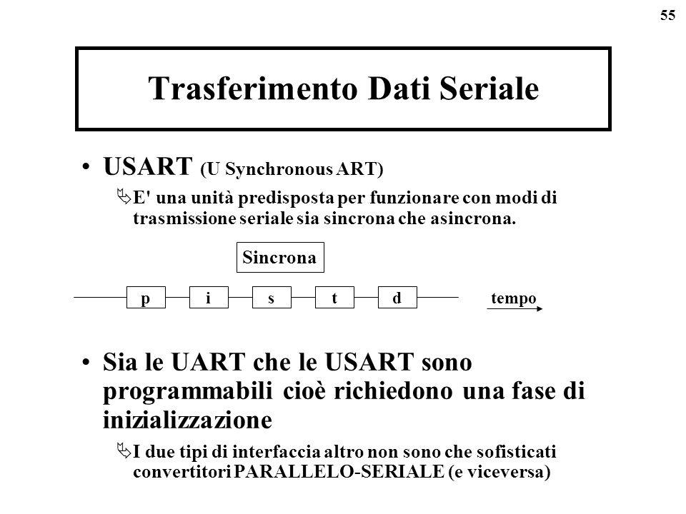 55 Trasferimento Dati Seriale USART (U Synchronous ART) E' una unità predisposta per funzionare con modi di trasmissione seriale sia sincrona che asin