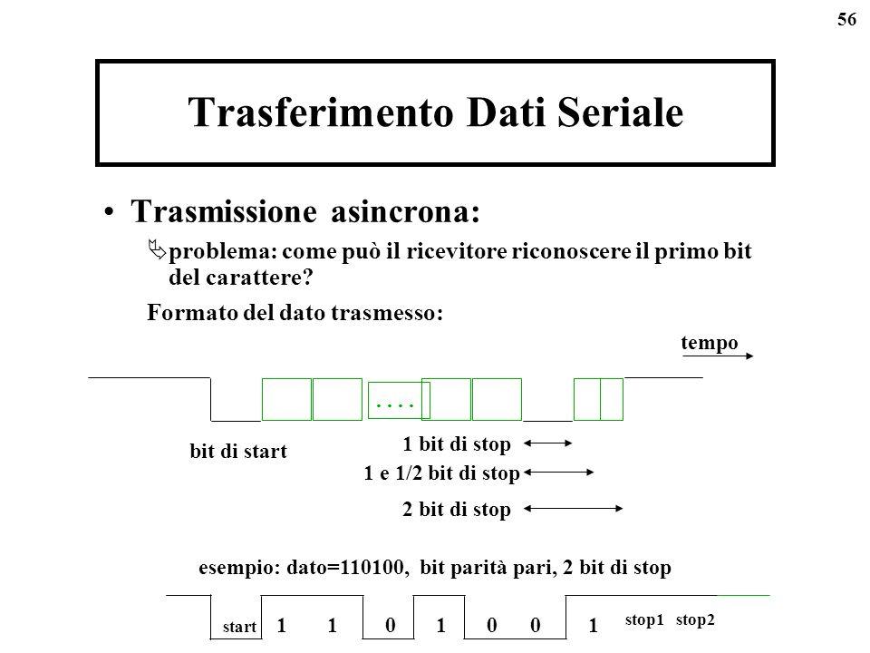 56 Trasferimento Dati Seriale Trasmissione asincrona: problema: come può il ricevitore riconoscere il primo bit del carattere.