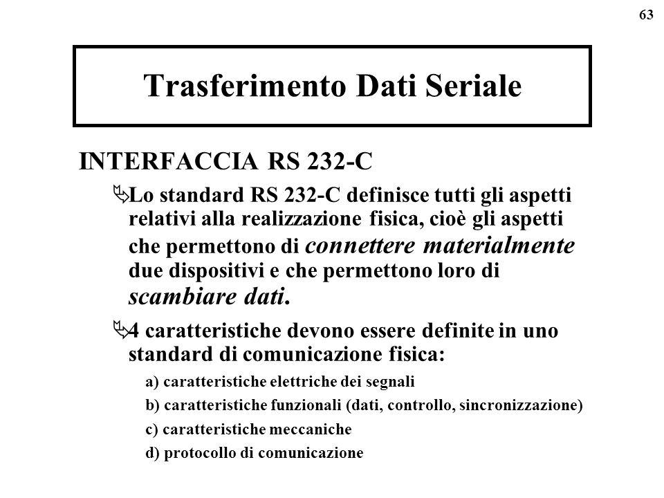 63 Trasferimento Dati Seriale INTERFACCIA RS 232-C Lo standard RS 232-C definisce tutti gli aspetti relativi alla realizzazione fisica, cioè gli aspetti che permettono di connettere materialmente due dispositivi e che permettono loro di scambiare dati.