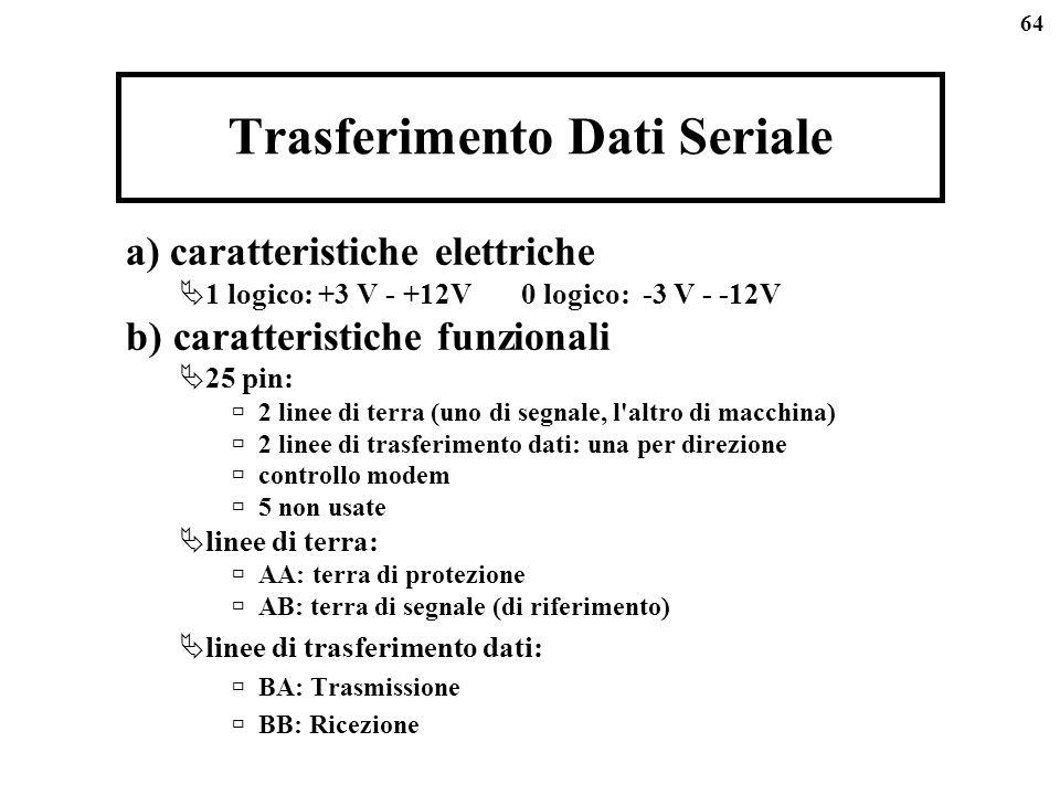 64 Trasferimento Dati Seriale a) caratteristiche elettriche 1 logico: +3 V - +12V 0 logico: -3 V - -12V b) caratteristiche funzionali 25 pin: 2 linee di terra (uno di segnale, l altro di macchina) 2 linee di trasferimento dati: una per direzione controllo modem 5 non usate linee di terra: AA: terra di protezione AB: terra di segnale (di riferimento) linee di trasferimento dati: BA: Trasmissione BB: Ricezione