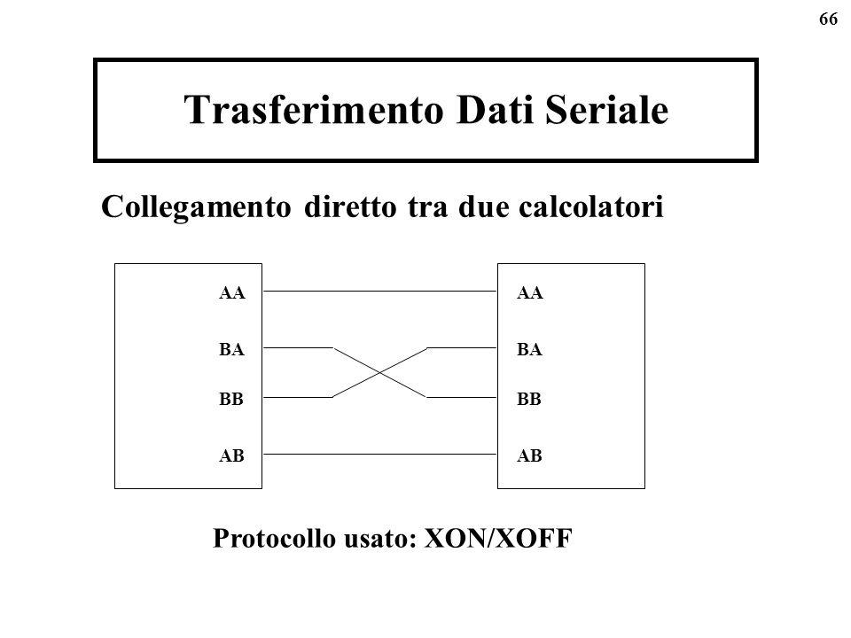 66 Trasferimento Dati Seriale Collegamento diretto tra due calcolatori AA AB BB BA AA AB BB BA Protocollo usato: XON/XOFF