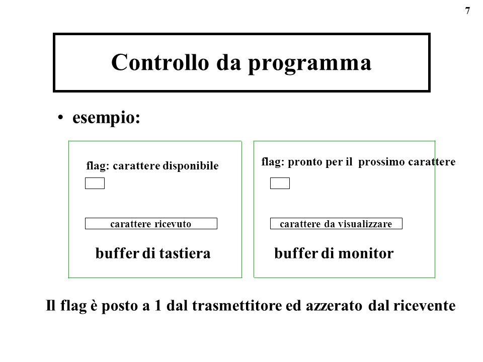 7 Controllo da programma esempio: carattere ricevutocarattere da visualizzare flag: carattere disponibile flag: pronto per il prossimo carattere buffer di tastierabuffer di monitor Il flag è posto a 1 dal trasmettitore ed azzerato dal ricevente