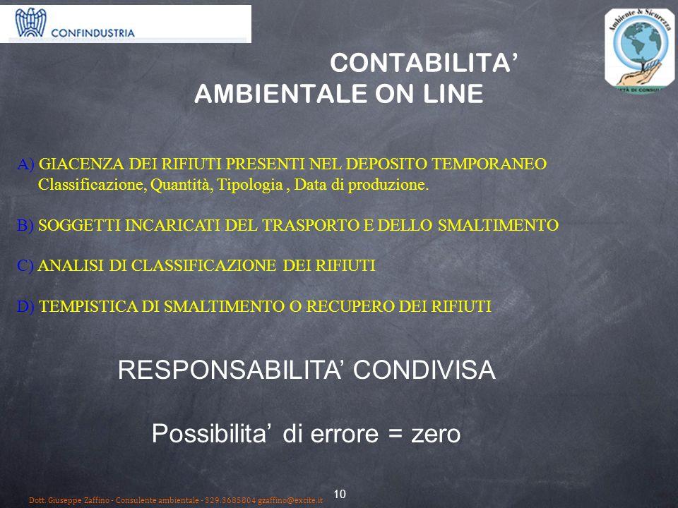 10 CONTABILITA AMBIENTALE ON LINE A) GIACENZA DEI RIFIUTI PRESENTI NEL DEPOSITO TEMPORANEO Classificazione, Quantità, Tipologia, Data di produzione. B