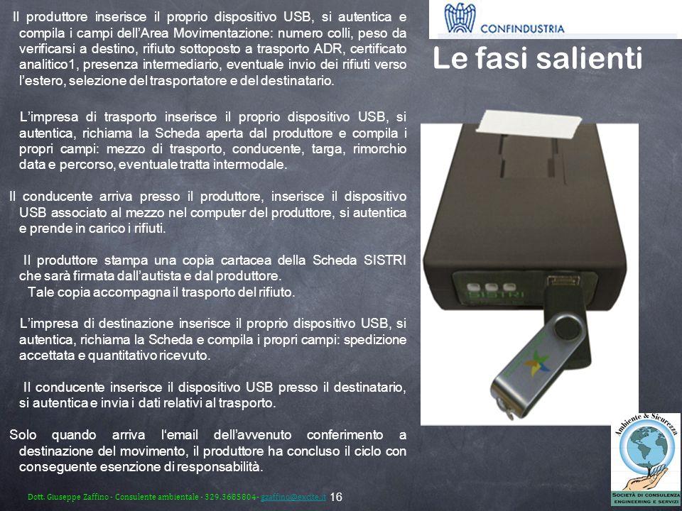 16 Le fasi salienti Il produttore inserisce il proprio dispositivo USB, si autentica e compila i campi dellArea Movimentazione: numero colli, peso da