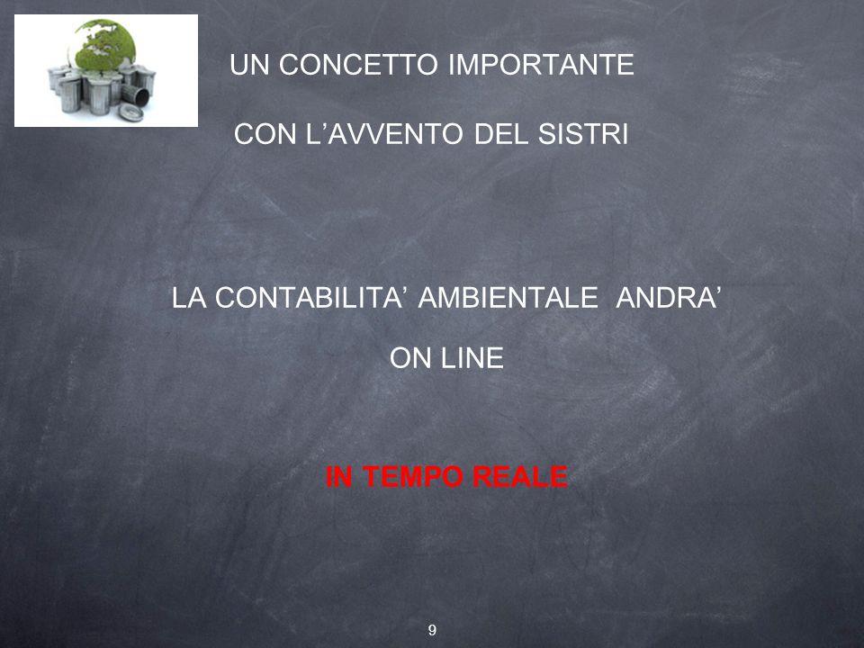 UN CONCETTO IMPORTANTE CON LAVVENTO DEL SISTRI LA CONTABILITA AMBIENTALE ANDRA ON LINE IN TEMPO REALE 9