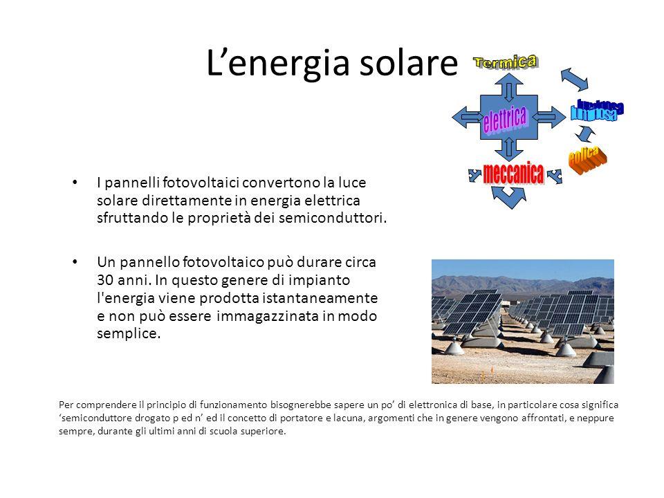 Lenergia solare I pannelli fotovoltaici convertono la luce solare direttamente in energia elettrica sfruttando le proprietà dei semiconduttori. Un pan