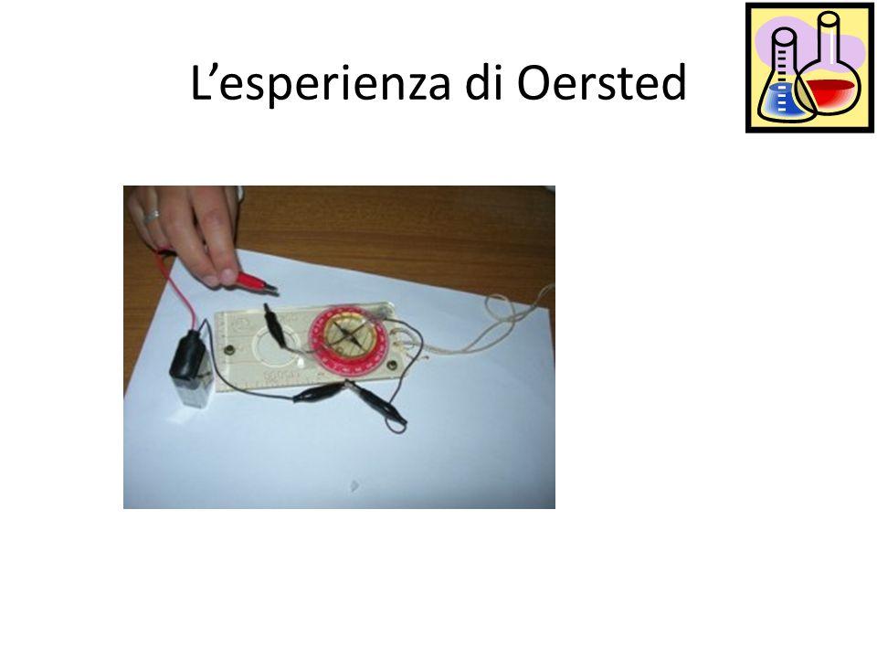 Lesperienza di Oersted