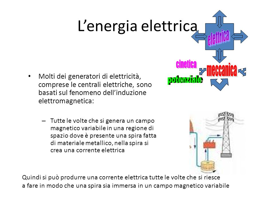 Lenergia elettrica Molti dei generatori di elettricità, comprese le centrali elettriche, sono basati sul fenomeno dellinduzione elettromagnetica: – Tu