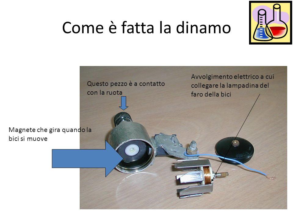 Come è fatta la dinamo Magnete che gira quando la bici si muove Avvolgimento elettrico a cui collegare la lampadina del faro della bici Questo pezzo è