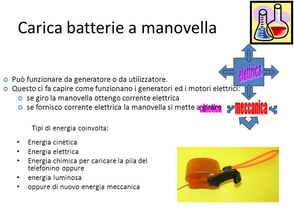 Carica batterie a manovella Energia cinetica Energia elettrica Energia chimica per caricare la pila del telefonino oppure energia luminosa oppure di n