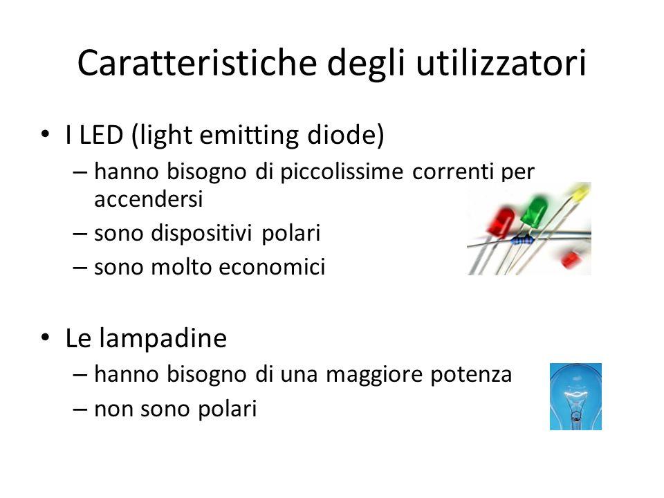 Caratteristiche degli utilizzatori I LED (light emitting diode) – hanno bisogno di piccolissime correnti per accendersi – sono dispositivi polari – so